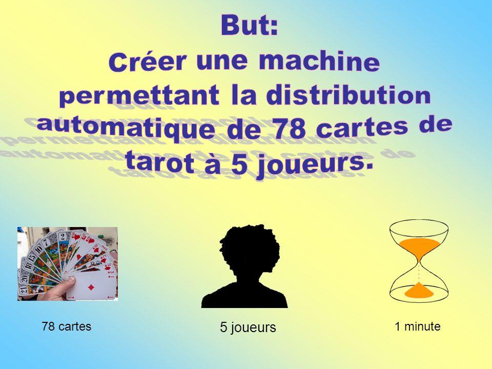 permettant la distribution automatique de 78 cartes de