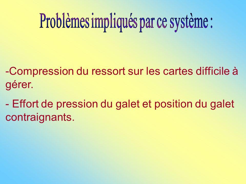 Problèmes impliqués par ce système :