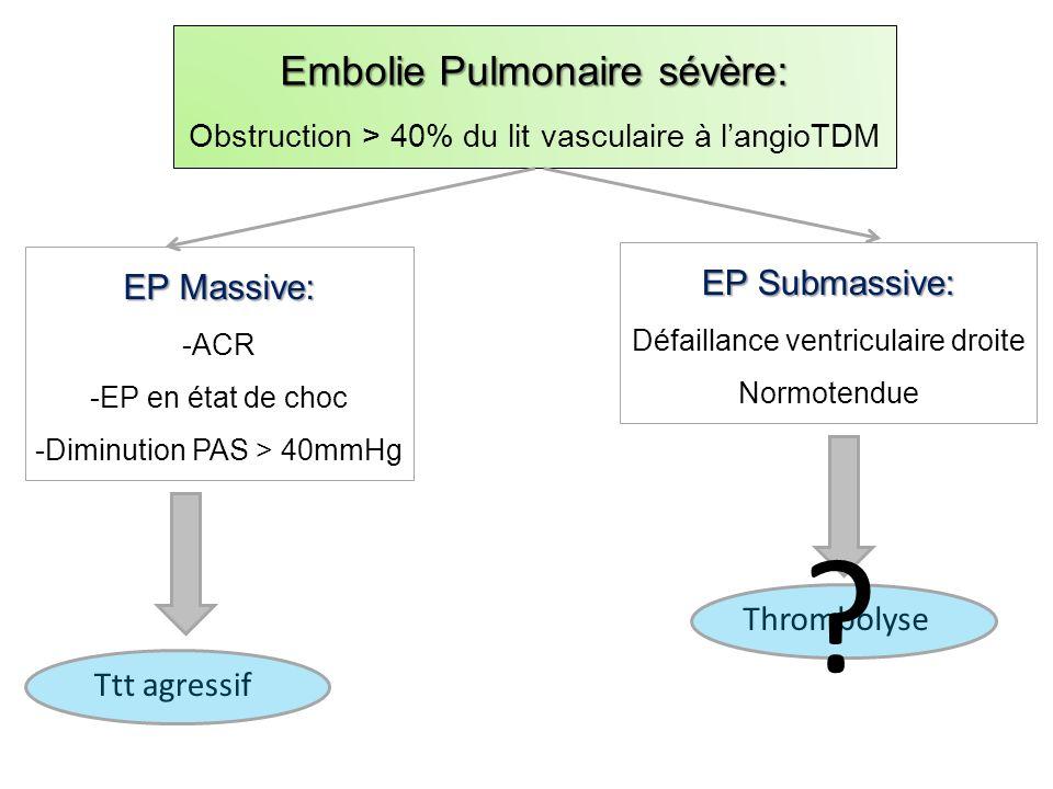 Embolie Pulmonaire sévère: EP Submassive: EP Massive: Thrombolyse