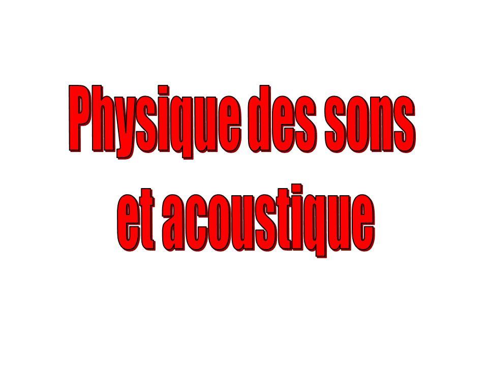 Physique des sons et acoustique