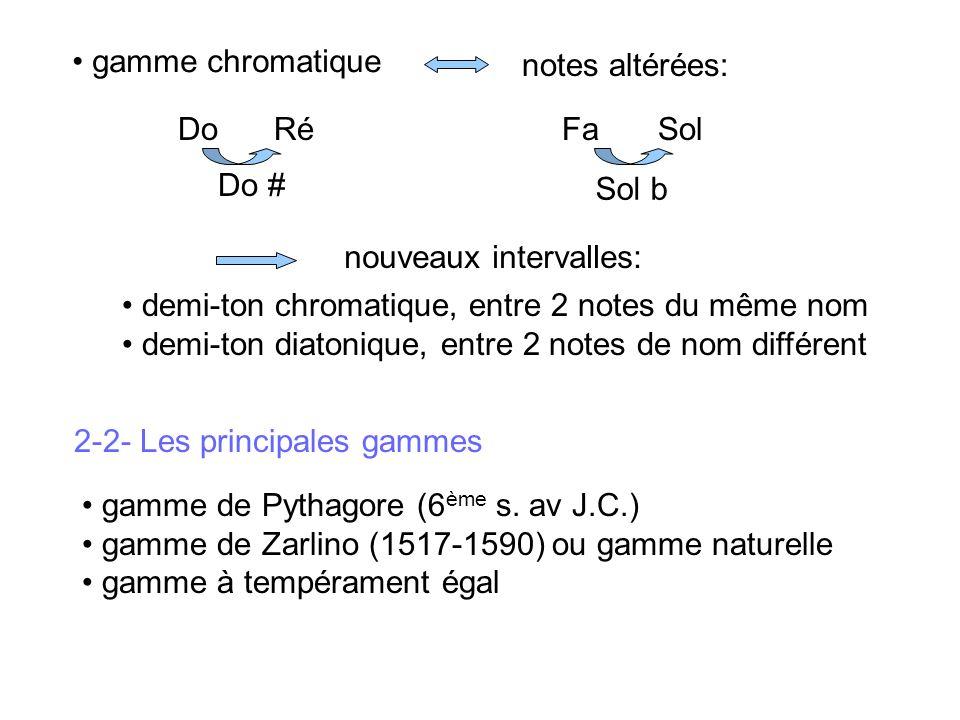 gamme chromatique notes altérées: Do Ré Fa Sol. Do # Sol b. nouveaux intervalles: demi-ton chromatique, entre 2 notes du même nom.