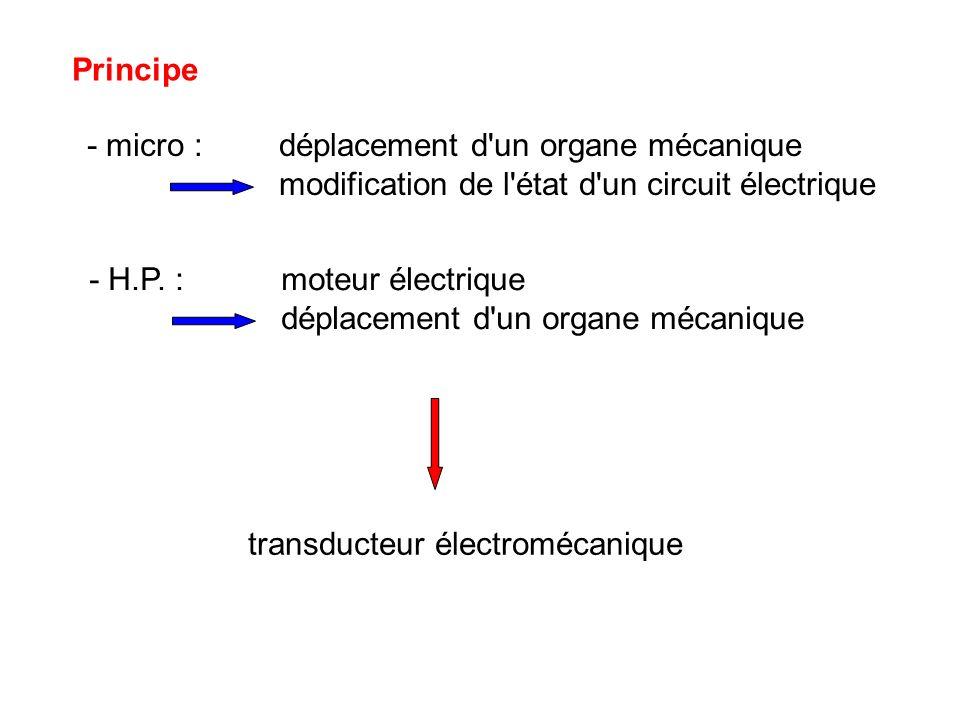 Principe - micro : déplacement d un organe mécanique. modification de l état d un circuit électrique.