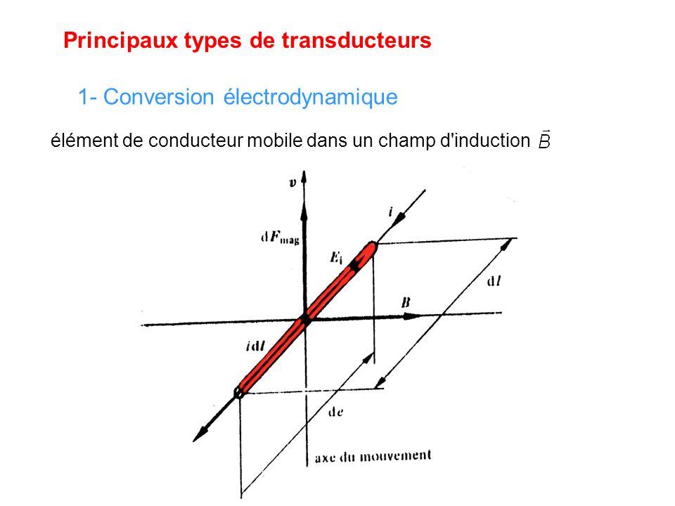 Principaux types de transducteurs