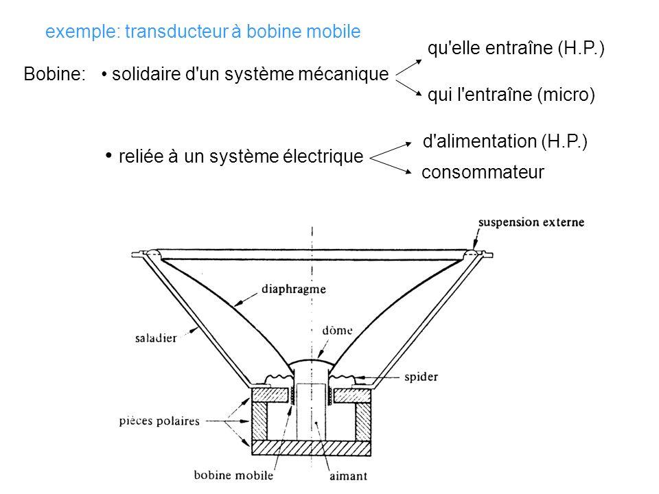 reliée à un système électrique