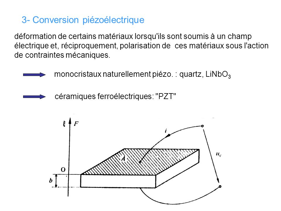 3- Conversion piézoélectrique
