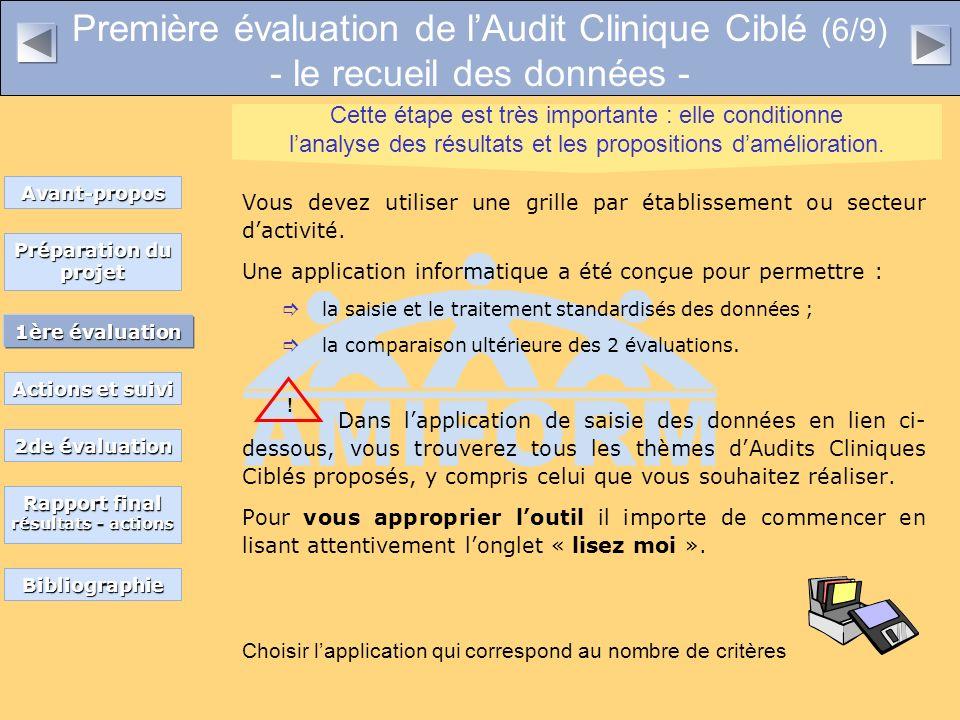 Première évaluation de l'Audit Clinique Ciblé (6/9) - le recueil des données -