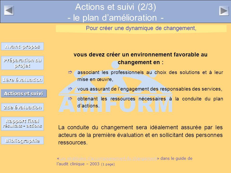 Actions et suivi (2/3) - le plan d'amélioration -