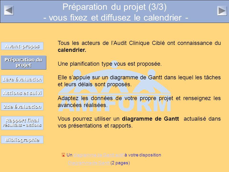Préparation du projet (3/3) - vous fixez et diffusez le calendrier -