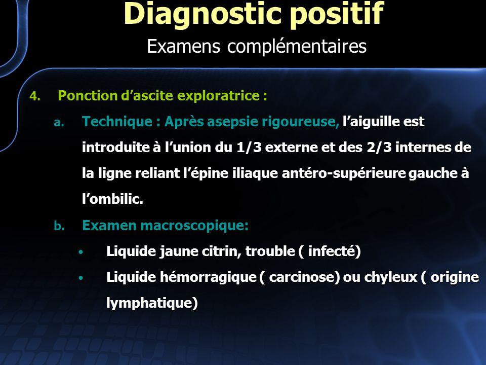 Diagnostic positif Examens complémentaires