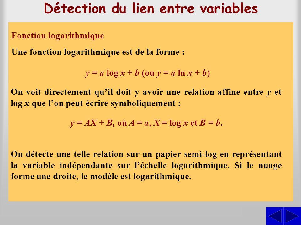 Détection du lien entre variables