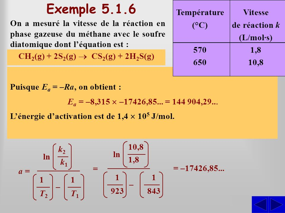 CH2(g) + 2S2(g) ® CS2(g) + 2H2S(g)