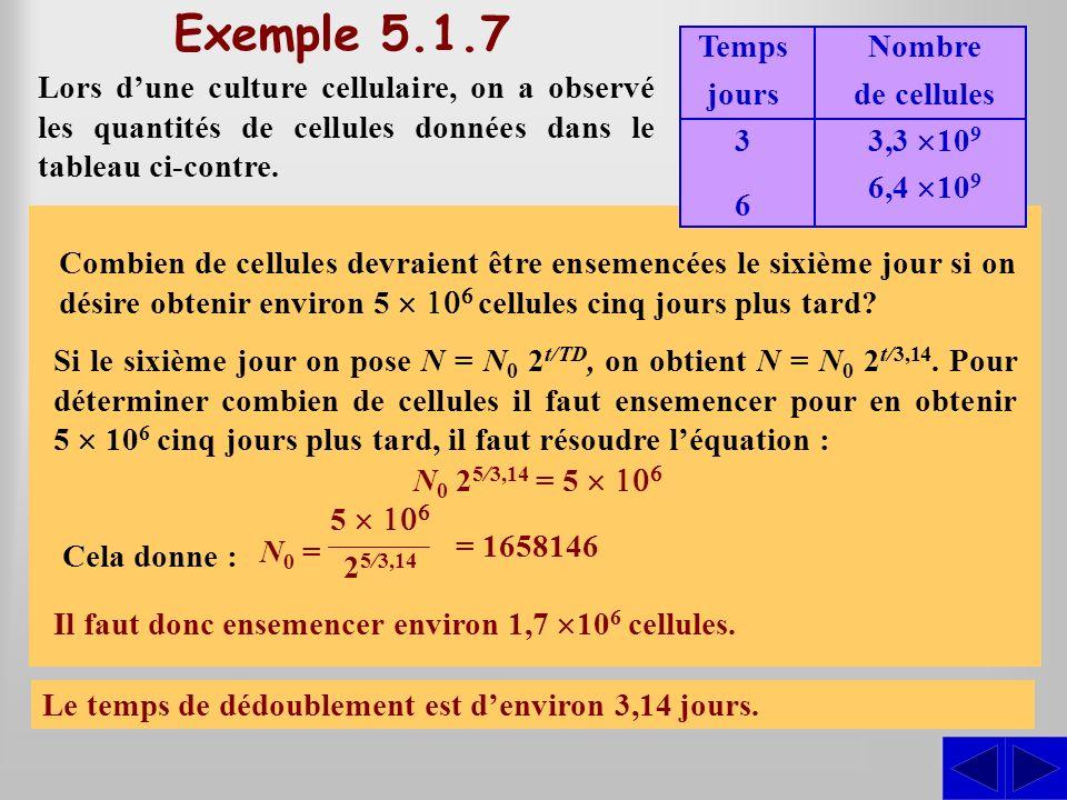 Exemple 5.1.7 S S Temps jours 3 6 Nombre de cellules 3,3 ´109 6,4 ´109