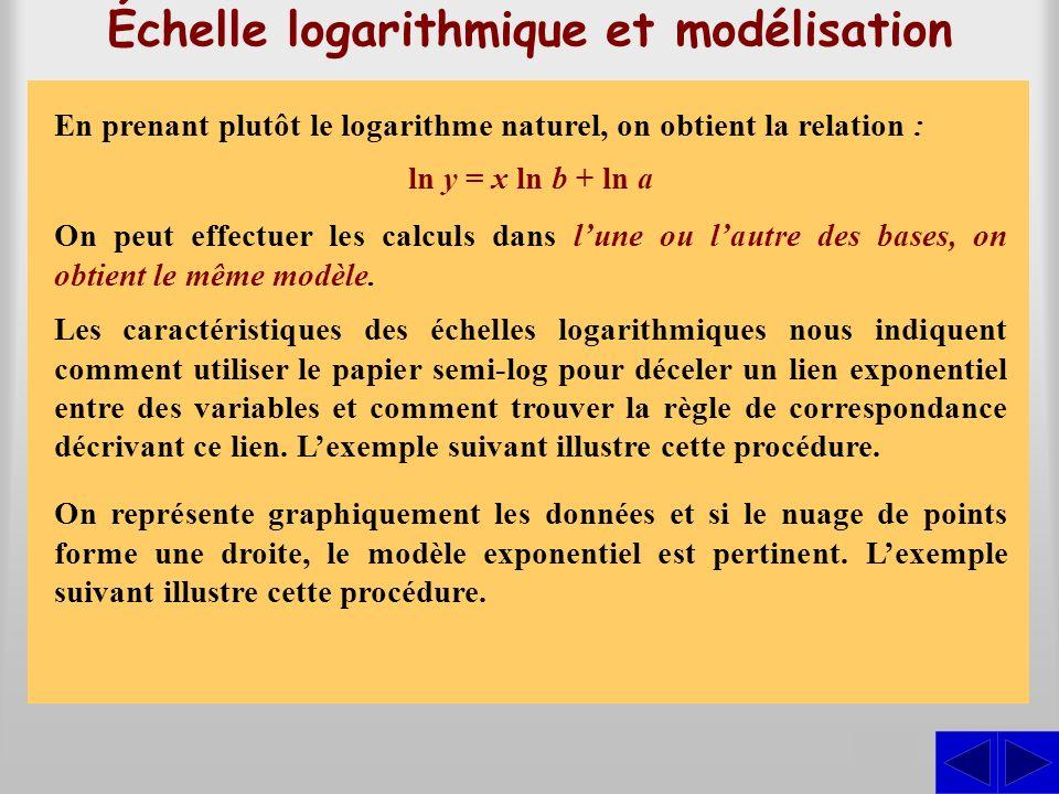 Échelle logarithmique et modélisation