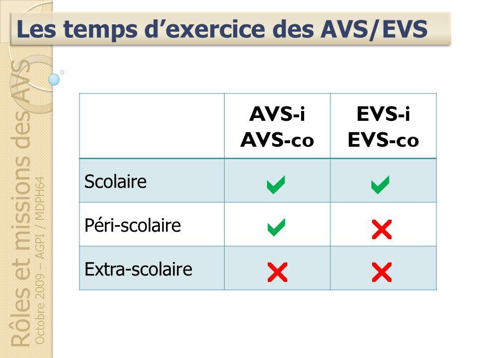 a a r r Rôles et missions des AVS Les temps d'exercice des AVS/EVS