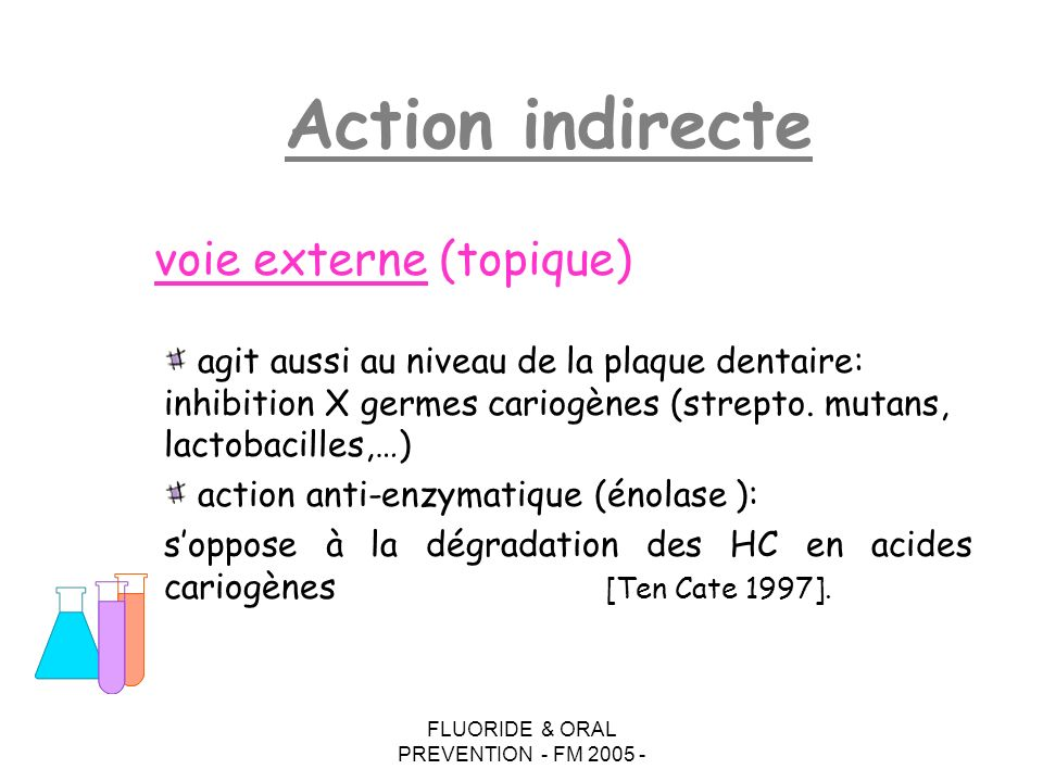 Action indirecte voie externe (topique)