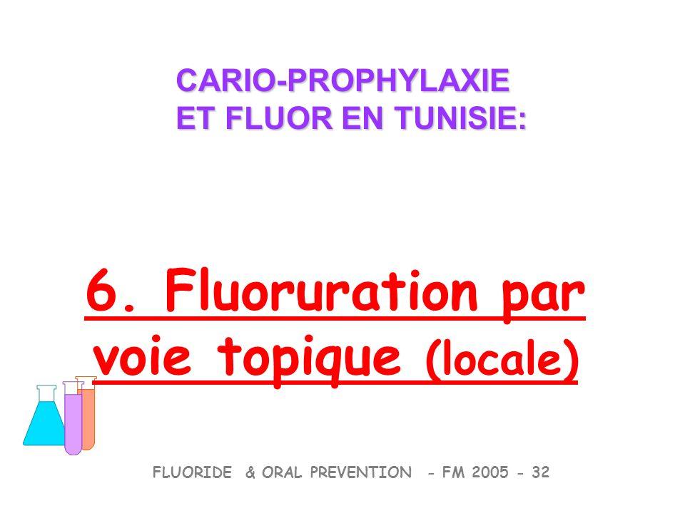 6. Fluoruration par voie topique (locale)