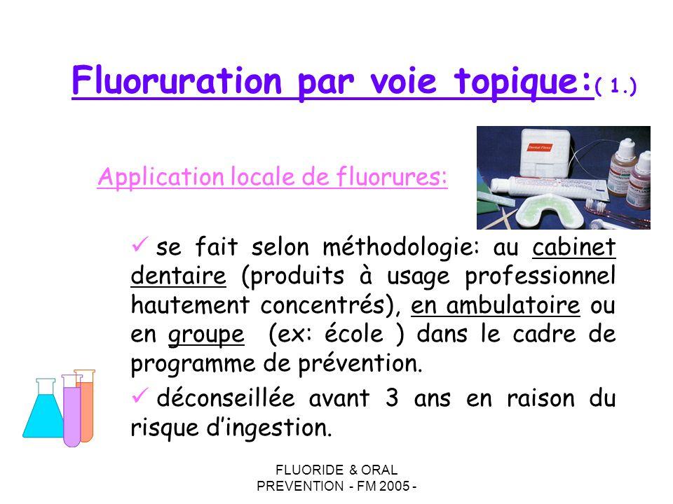 Fluoruration par voie topique:( 1.)