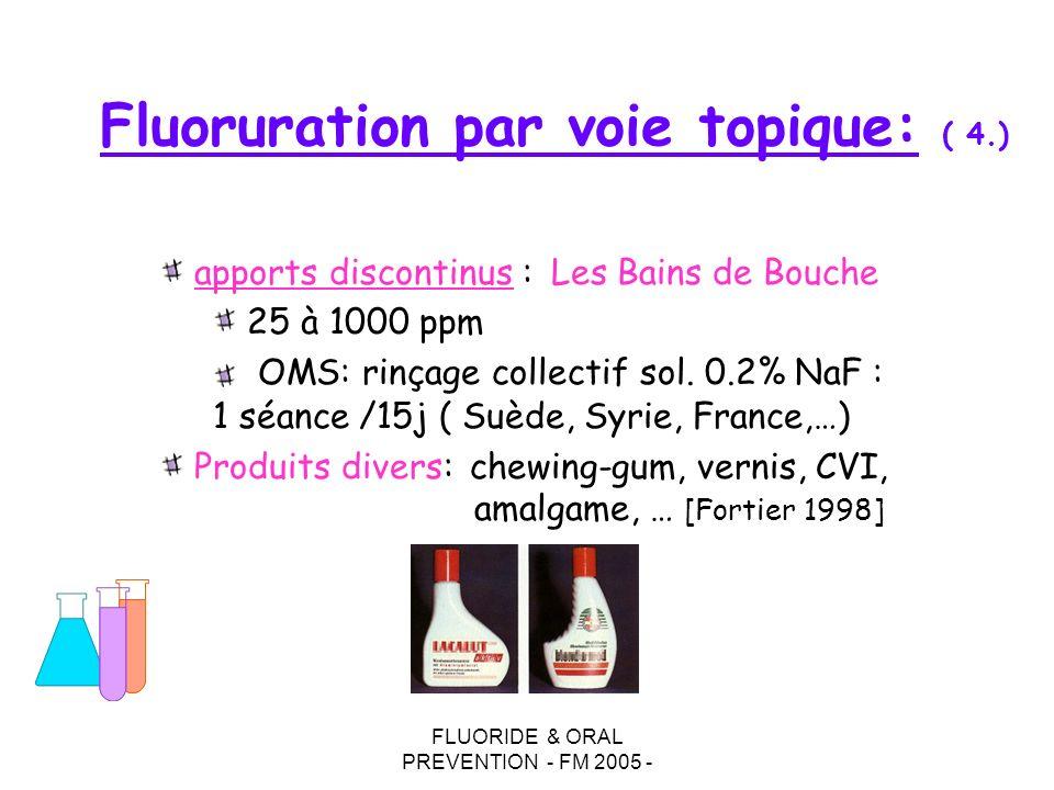 Fluoruration par voie topique: ( 4.)