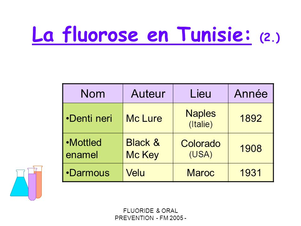 La fluorose en Tunisie: (2.)