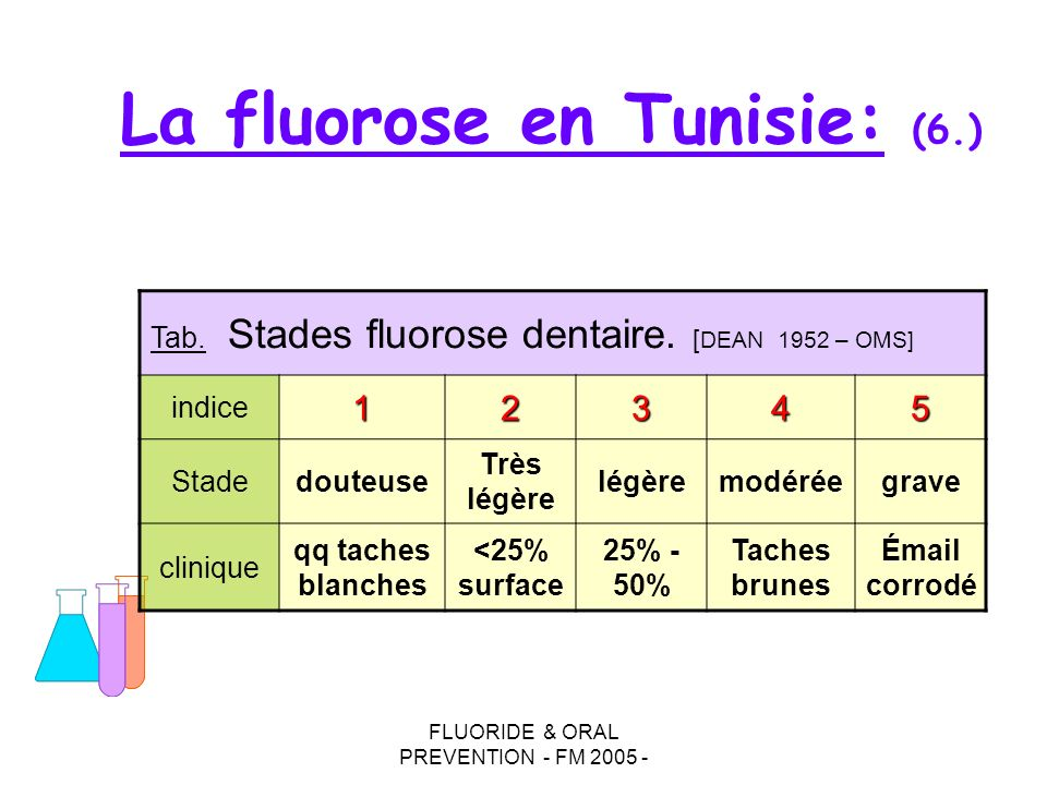 La fluorose en Tunisie: (6.)