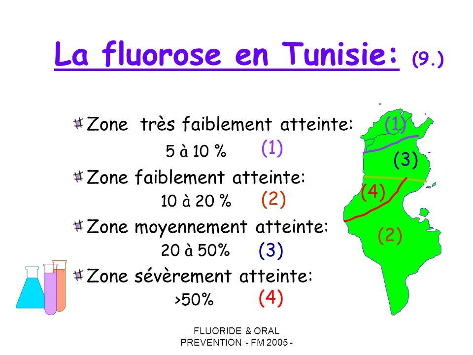 La fluorose en Tunisie: (9.)