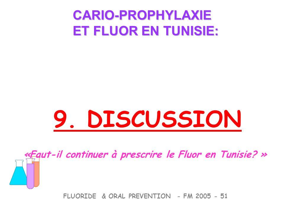 CARIO-PROPHYLAXIE ET FLUOR EN TUNISIE: