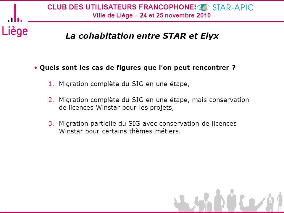 La cohabitation entre STAR et Elyx