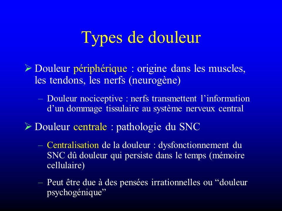 Types de douleur Douleur périphérique : origine dans les muscles, les tendons, les nerfs (neurogène)