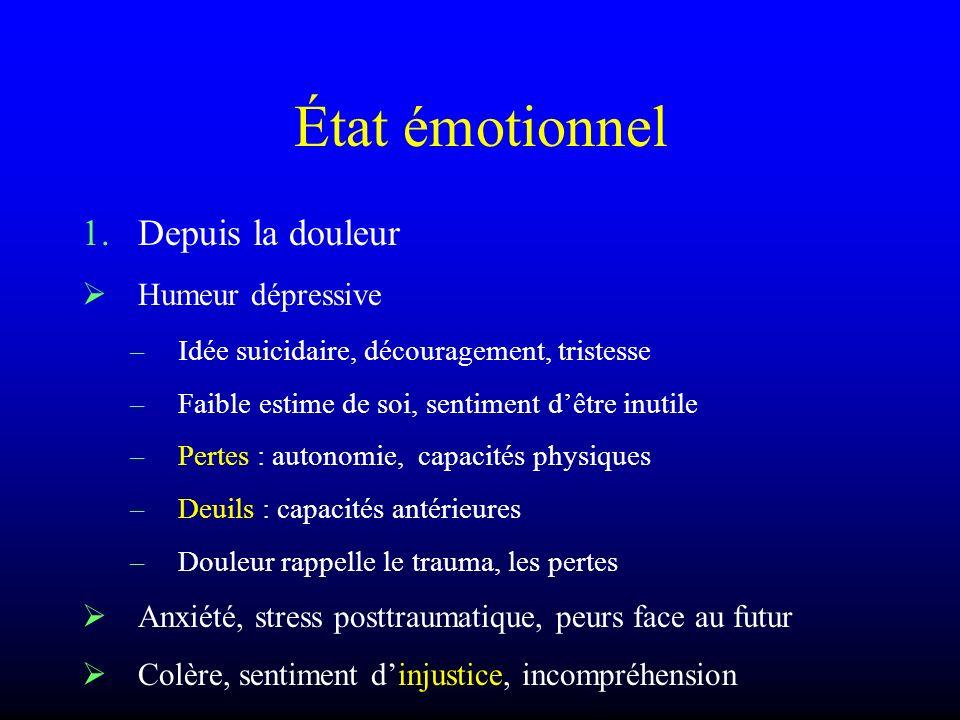 État émotionnel Depuis la douleur Humeur dépressive