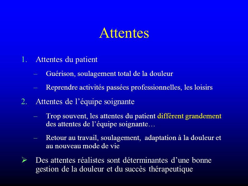 Attentes Attentes du patient Attentes de l'équipe soignante