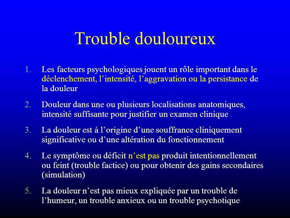 Trouble douloureux