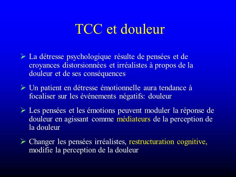 TCC et douleur
