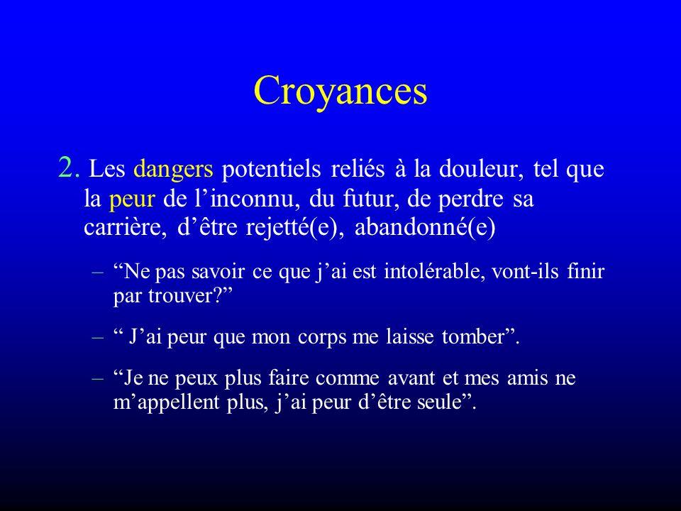 Croyances