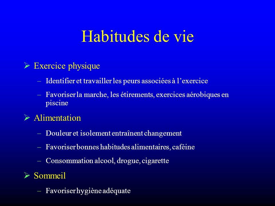 Habitudes de vie Exercice physique Alimentation Sommeil