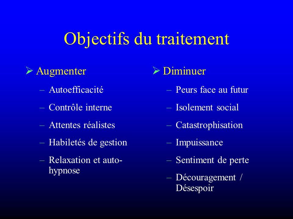 Objectifs du traitement