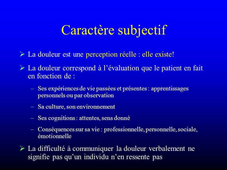 Caractère subjectifLa douleur est une perception réelle : elle existe! La douleur correspond à l'évaluation que le patient en fait en fonction de :