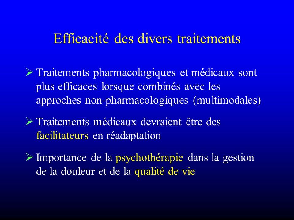 Efficacité des divers traitements