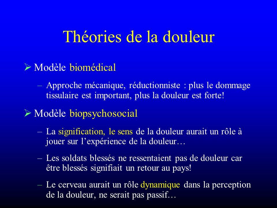 Théories de la douleur Modèle biomédical Modèle biopsychosocial