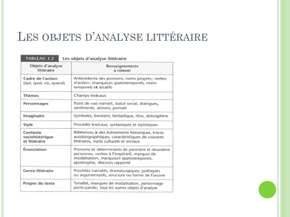 Les objets d'analyse littéraire