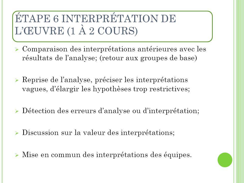 ÉTAPE 6 INTERPRÉTATION DE L'ŒUVRE (1 À 2 COURS)