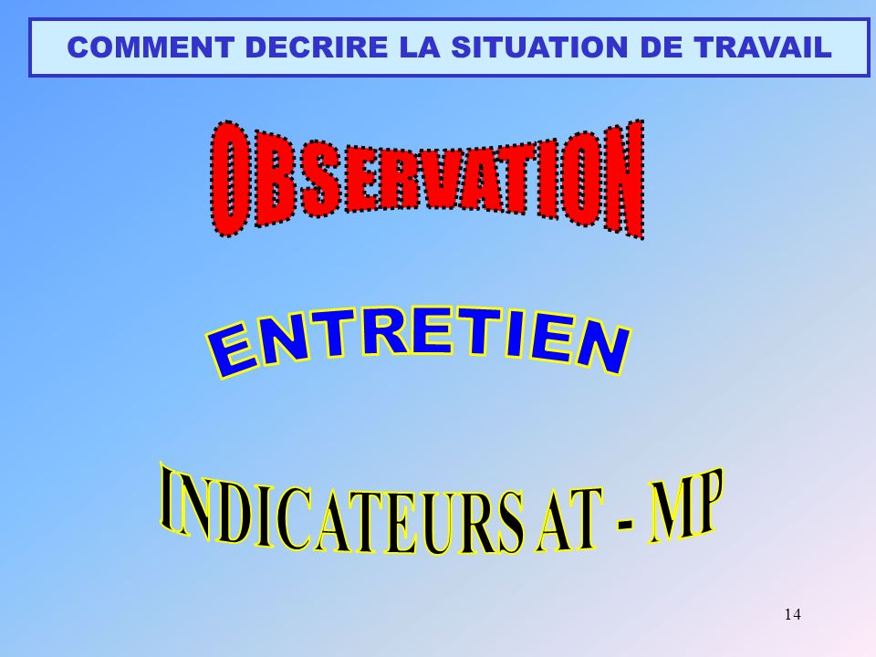 COMMENT DECRIRE LA SITUATION DE TRAVAIL