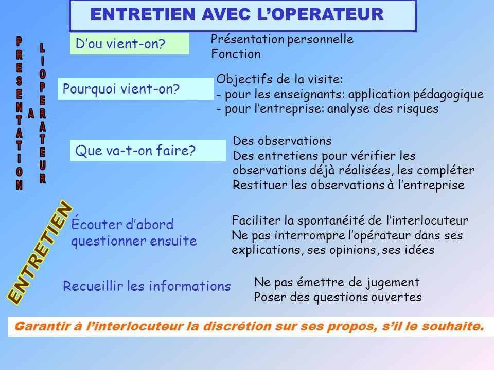ENTRETIEN AVEC L'OPERATEUR