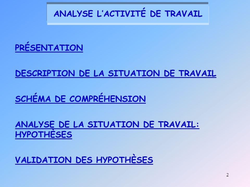 ANALYSE L'ACTIVITÉ DE TRAVAIL