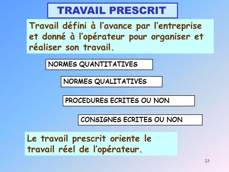 TRAVAIL PRESCRIT Travail défini à l'avance par l'entreprise et donné à l'opérateur pour organiser et réaliser son travail.