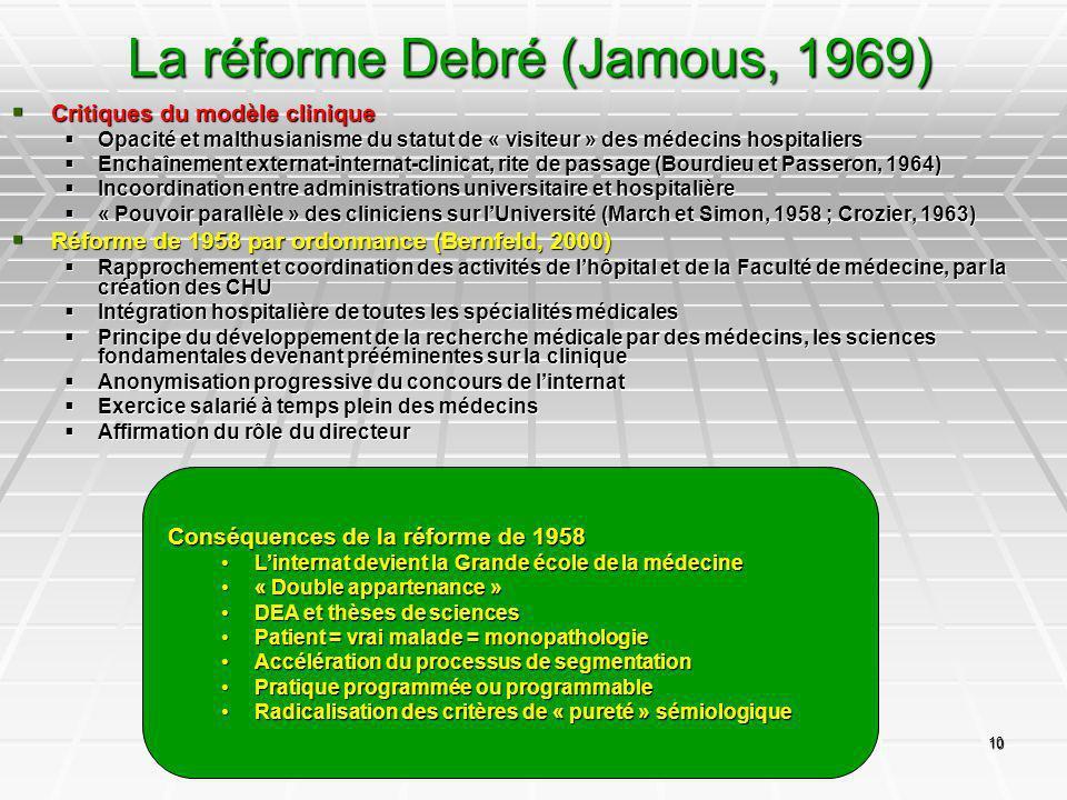 La réforme Debré (Jamous, 1969)