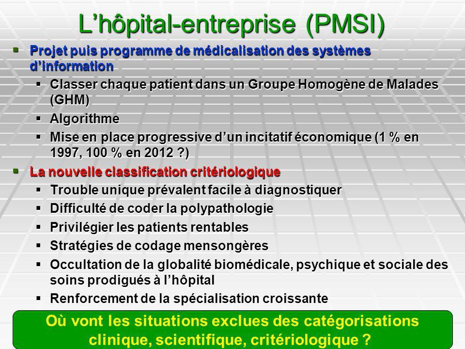 L'hôpital-entreprise (PMSI)