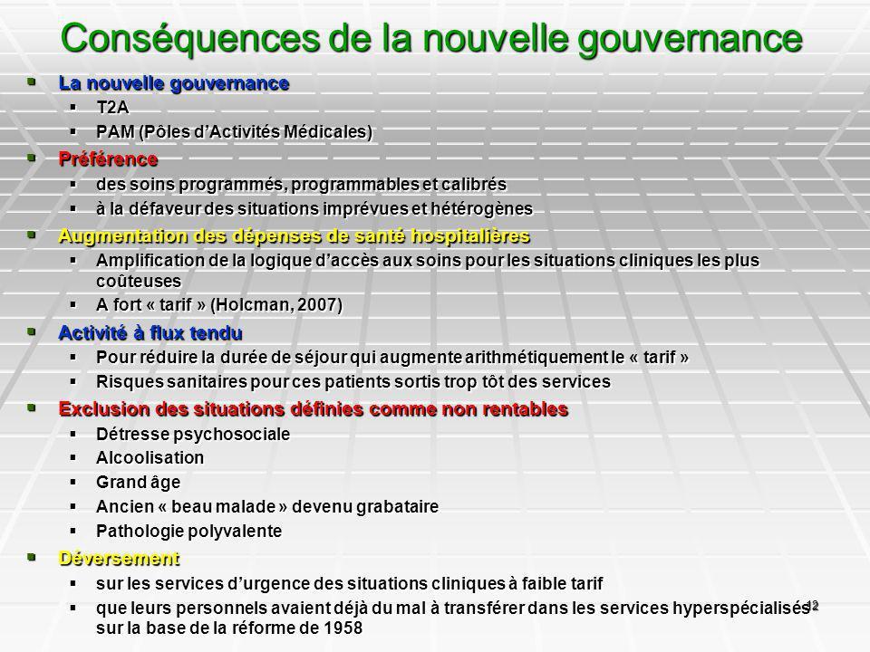Conséquences de la nouvelle gouvernance