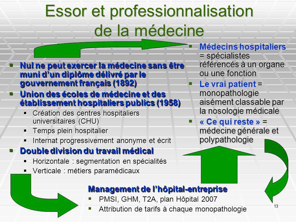 Essor et professionnalisation de la médecine
