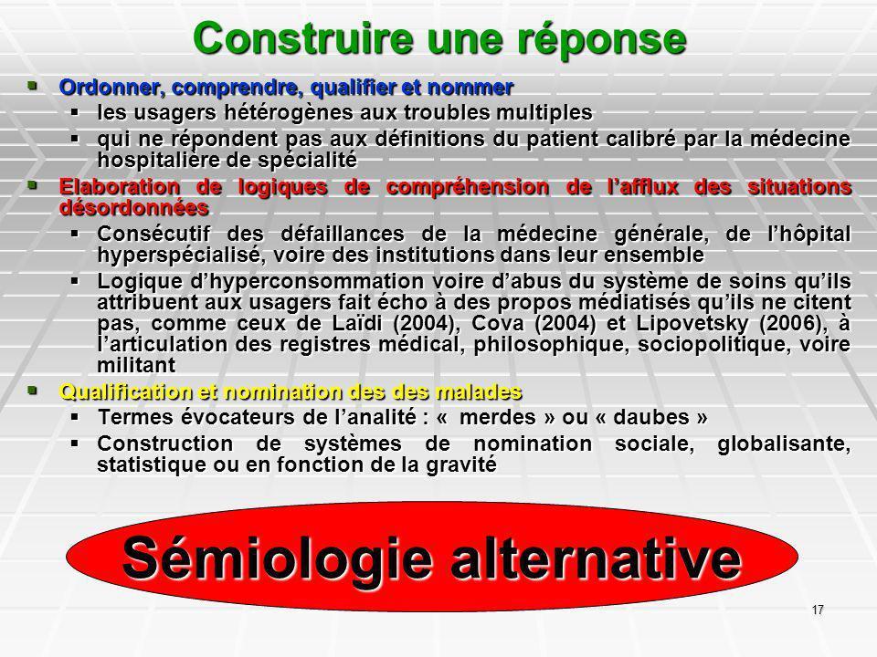 Construire une réponse Sémiologie alternative