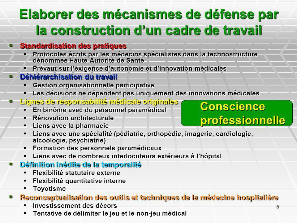 Elaborer des mécanismes de défense par la construction d'un cadre de travail
